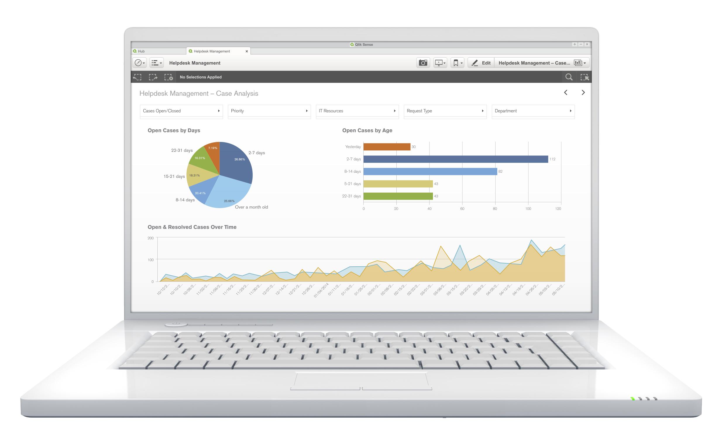 SenseGA Laptop 02 HelpDesk - GDPR: 7 oblastí ochrany dat, kde víme účinně pomoci