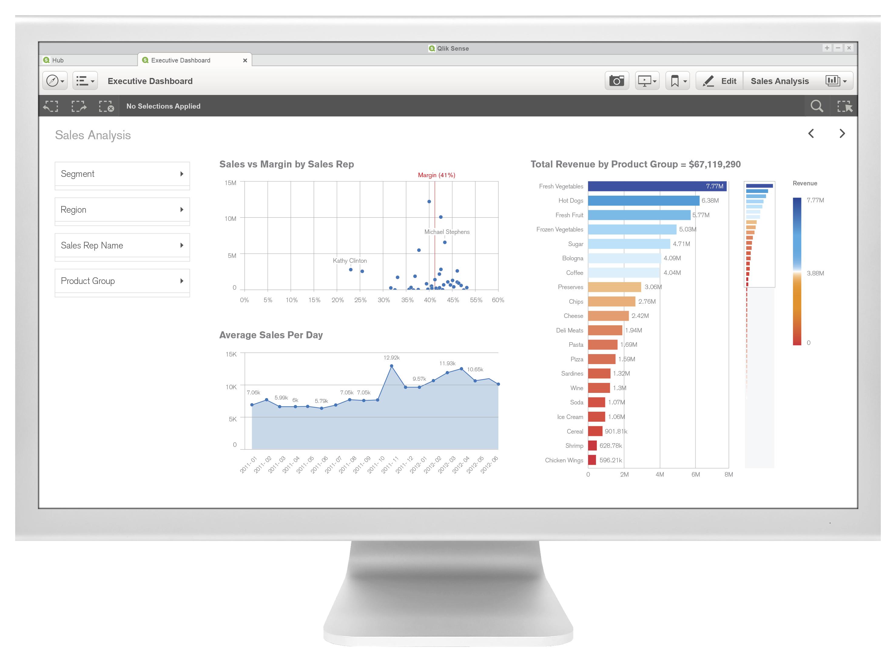 SenseGA Monitor 01 ExecDash02 - GDPR: 7 oblastí ochrany dát, kde vieme účinne pomôcť