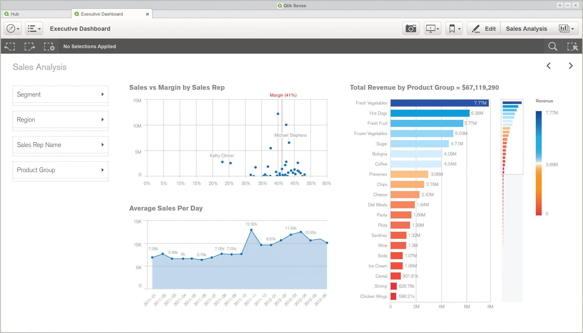 SenseGA Screenshot ExecDash 02 e1532362981167 - Riešenia pre finančný manažment