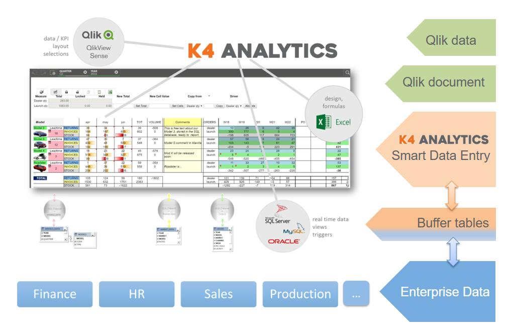 K4 Schema - K4 Analytics