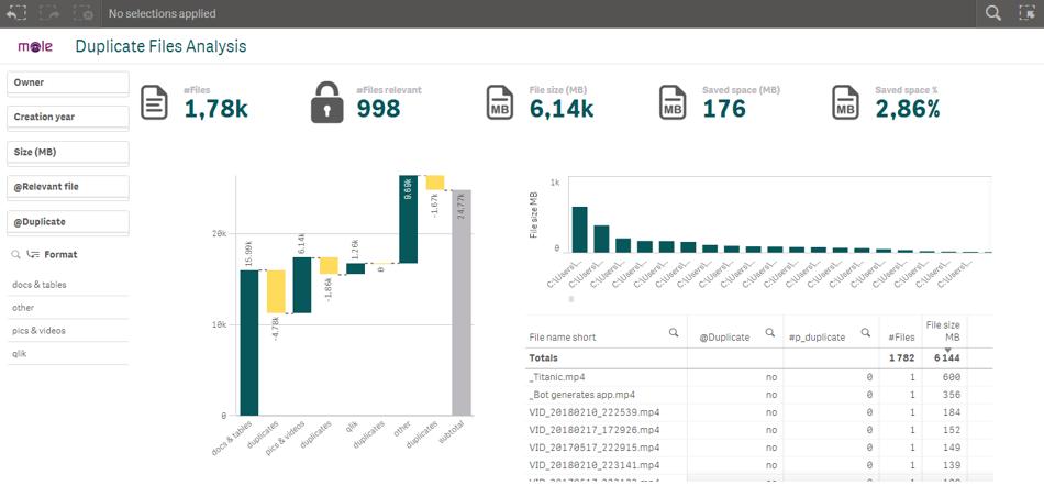 Obrázok7 - Mole Data Privacy Analytics