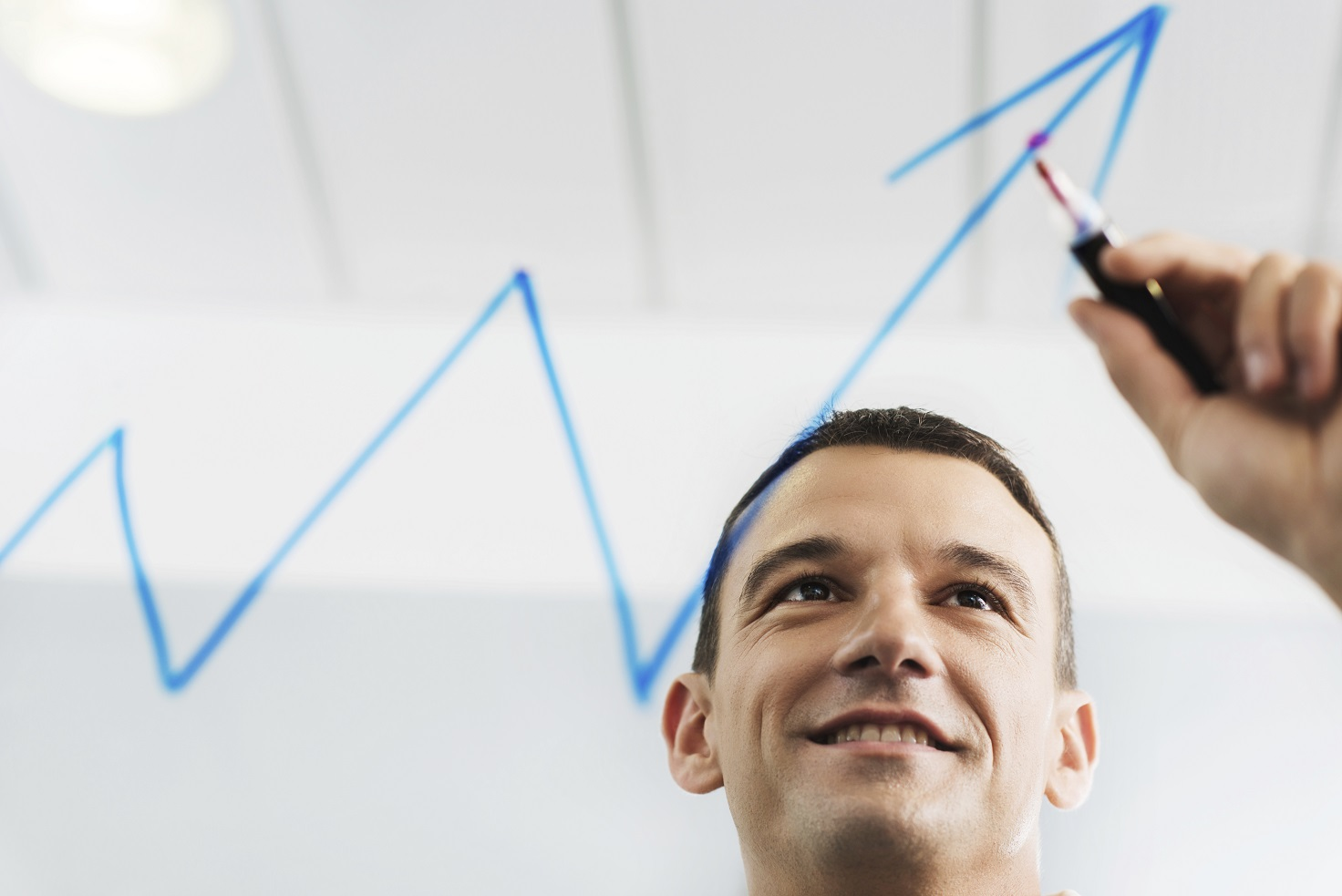 Sales Performance - Top 12 transformative insights every financial institution should pursue