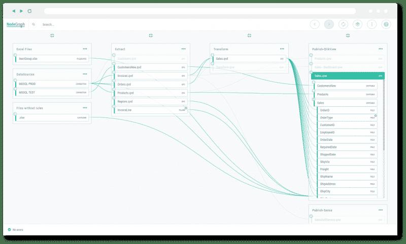 data atlas dependency explorer nodegraph a data wuality platform for qlikview and qlik sense 800x482 1 - NodeGraph