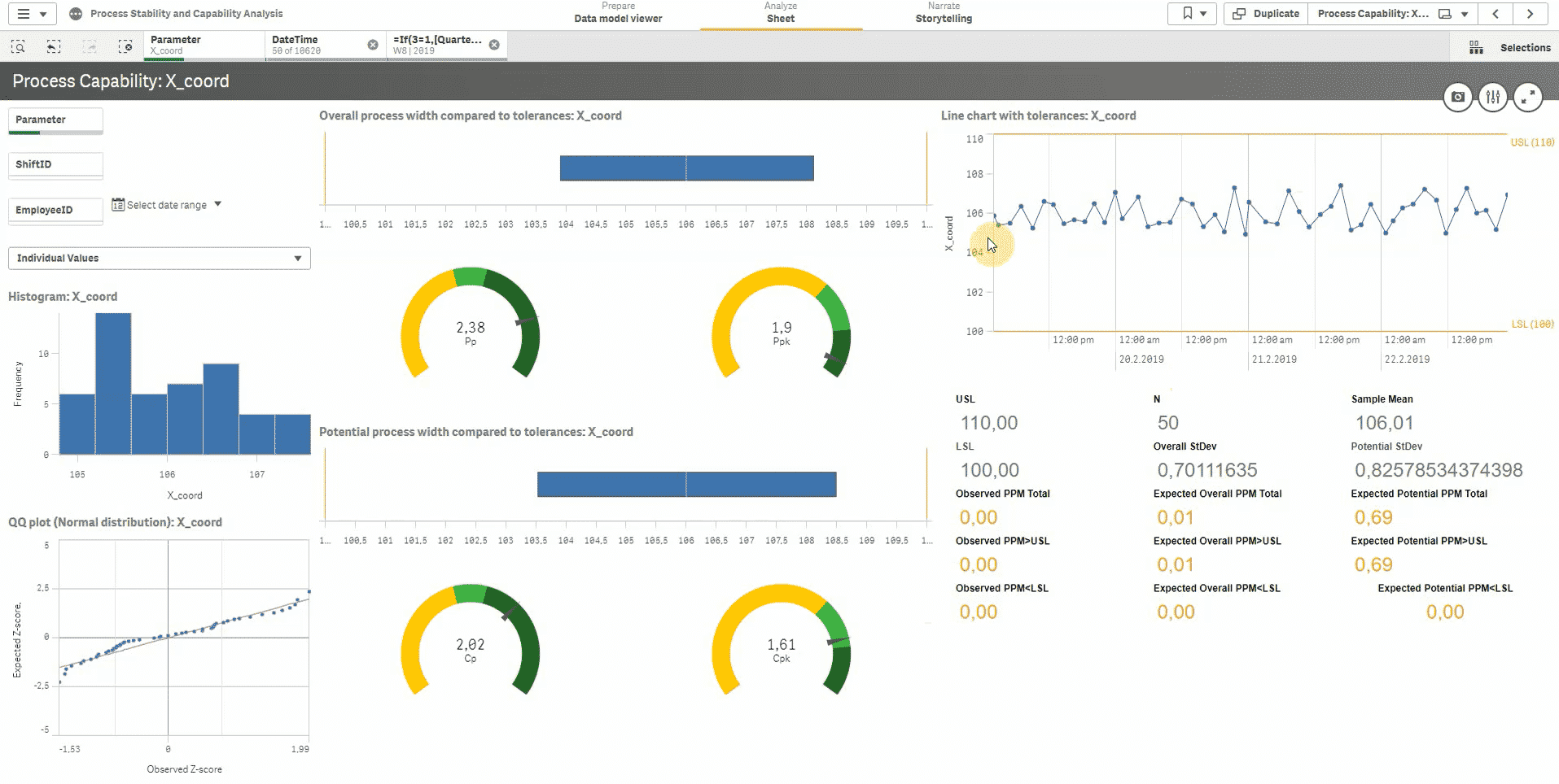 Terka screenshot - Projection of material availability and production planning